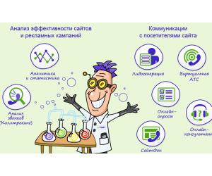 CoMagic - коммуникационная платформа для анализа данных!